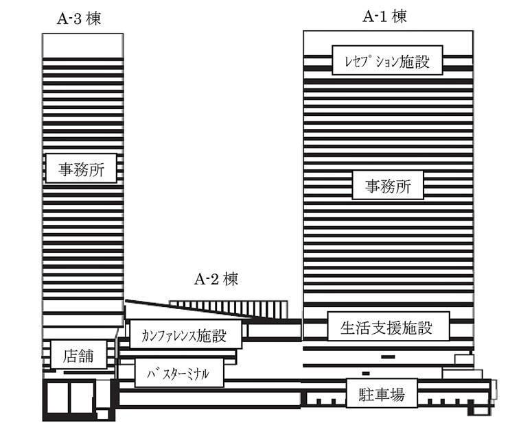 センタービル 建て替え 貿易 世界