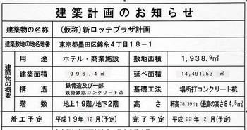 墨田区 「olinas(オリナス)」&JR錦糸町駅周辺の空撮: 東京 ...