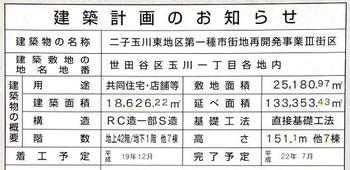 Tokyofutagotamagawa080411