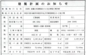 Kawasakimusashikosugi08127