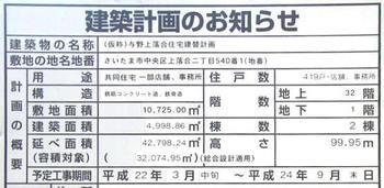 Saitamashintoshin10012