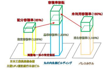 Tokyoiiyo12102