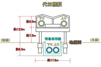 Tokyokeio13041