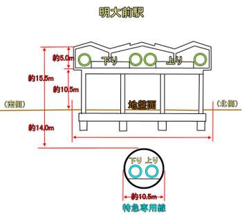 Tokyokeio130411