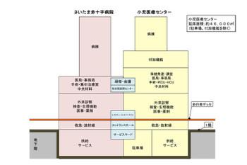Saitamashin13053