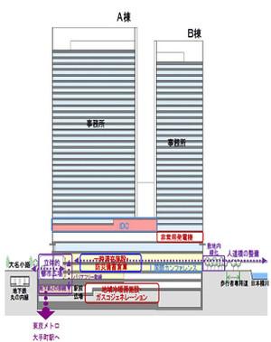 Tokyootemachi13083