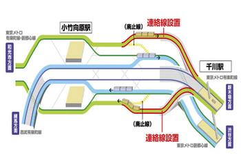 Tokyometro13091