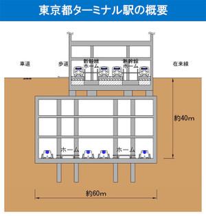 Tokyocentral13092_2