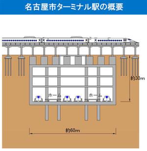 Tokyocentral13093