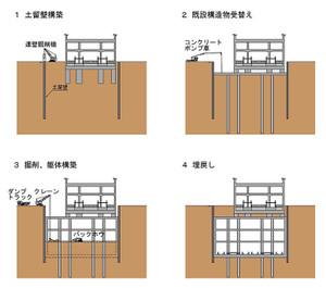 Tokyocentral13094