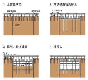 Tokyocentral13095
