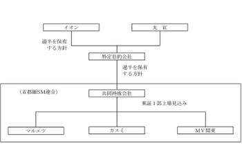 Chibaaeon14052