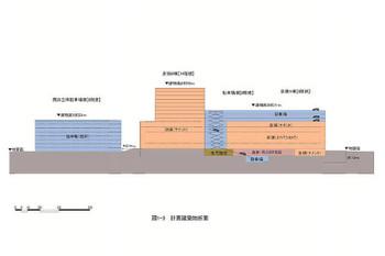 Sendaiyodobashi14062