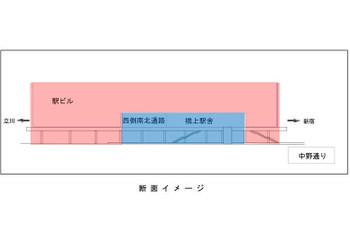 Tokyonakano140613
