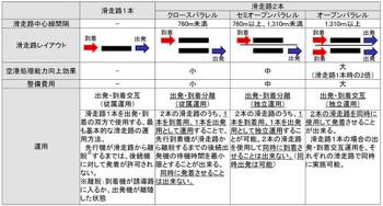 Tokyohaneda14072
