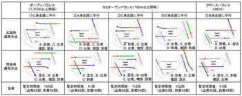 Tokyohaneda14074