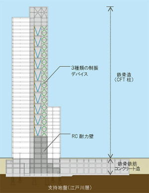 Tokyoakasaka14092