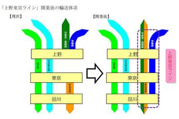 Tokyojr14102