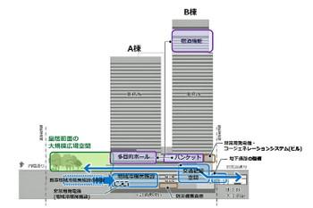 Tokyootemachi141212