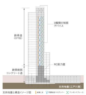 Tokyoakasaka141237