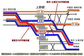 Tokyoueno150112