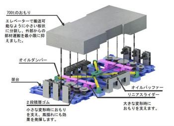 Tokyoshinjuku150213