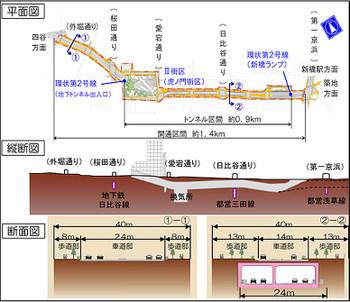 Tokyotoranomon11