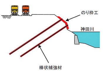 Tokyoochanomizu150712