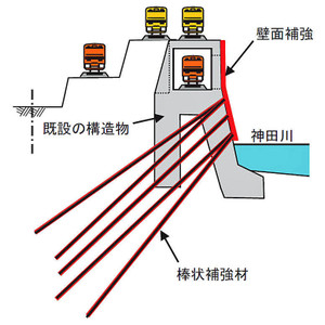 Tokyoochanomizu150720