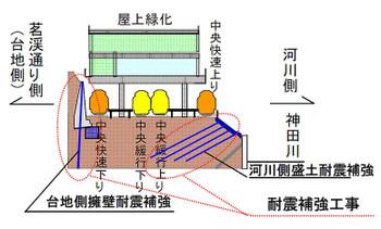 Tokyoochanomizu150757_4