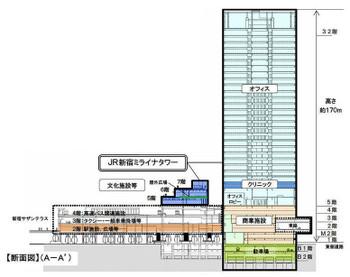 Tokyoshinjuku15091