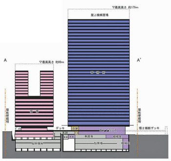 Tokyotoranomon150914