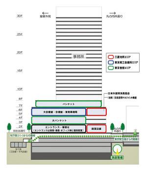 Tokyomarunouchi15112_6