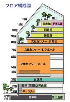 Tokyotoyosu15114