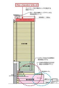 Yokohamayokohama15113