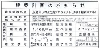 Tokyotgmm15123