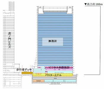 Tokyotoranomon16013
