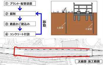 Tokyojrcentral16012