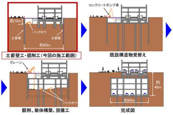 Tokyojrcentral16013