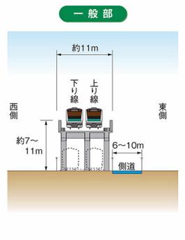Tokyojujo160214