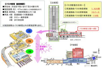 Tokyoshinjuku160414