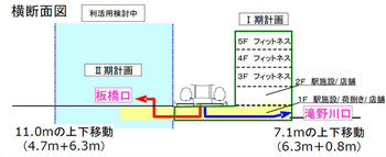 Tokyoitabashi160713
