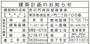 Tokyotoranomon161174