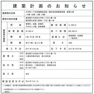 Tokyotokiwabashi170118