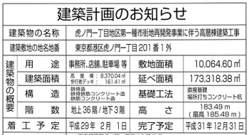 Tokyotoranomon170113