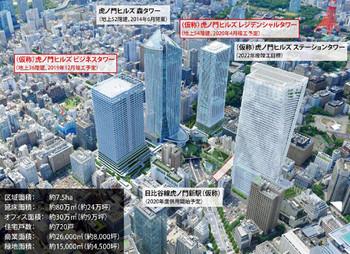 Tokyotoranomon170191