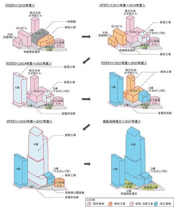 Tokyotokiwabashi170415