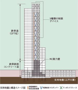 Tokyoakasaka170515