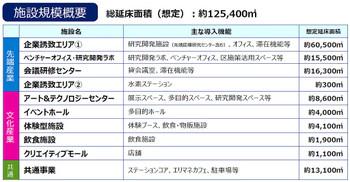 Tokyohaneda170612