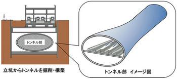 Tokyojrshinagawa170674